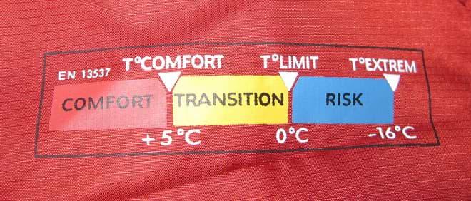 étiquette cote température sac de couchage