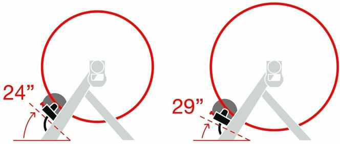 compatibilité home trainer 24 26 27,5 29 pouces